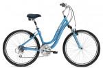Женский велосипед Trek Navigator 3.0 WSD (2007)